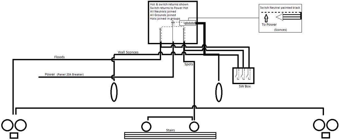 wiring diagram spotlights wiring diagram and schematic design relay for off road lights lastest exles light wiring